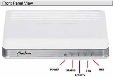 Sy800c symphony adsl driver router